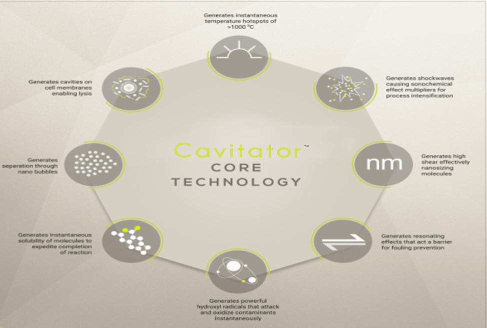 how-platclean-technology-works